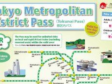 ร่อนโตเกียวตามเส้นทาง Yamanote Line ด้วย Tokunai Pass สุดคุ้ม