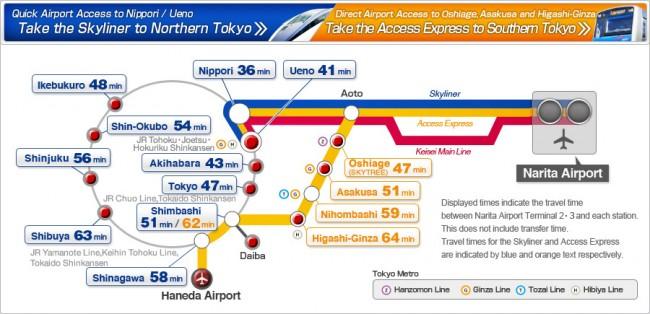 Narita-tokyo