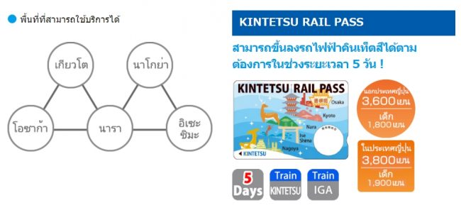 kintetsu-rail-pass-2