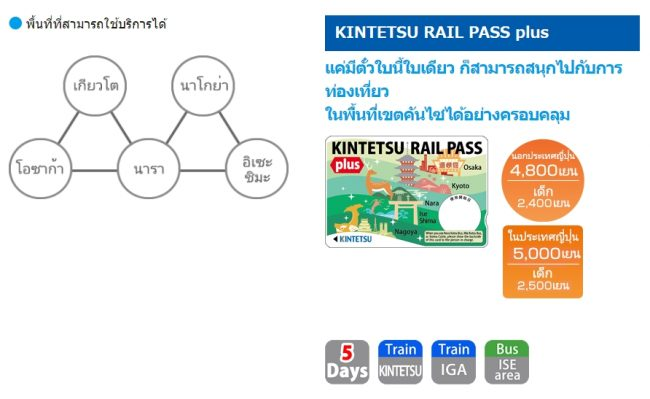 kintetsu-rail-pass-4
