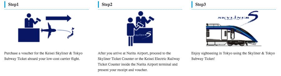 Keisei Skyliner & Tokyo Subway Ticket