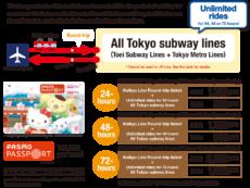 Welcome Tokyo Subway Ticket ตั๋วจากฮาเนดะเข้าเมือง ขึ้นรถไฟโตเกียวไม่อั้น
