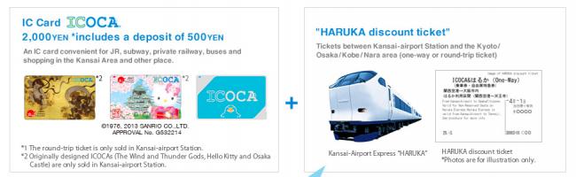 ICOCA &HARUKA