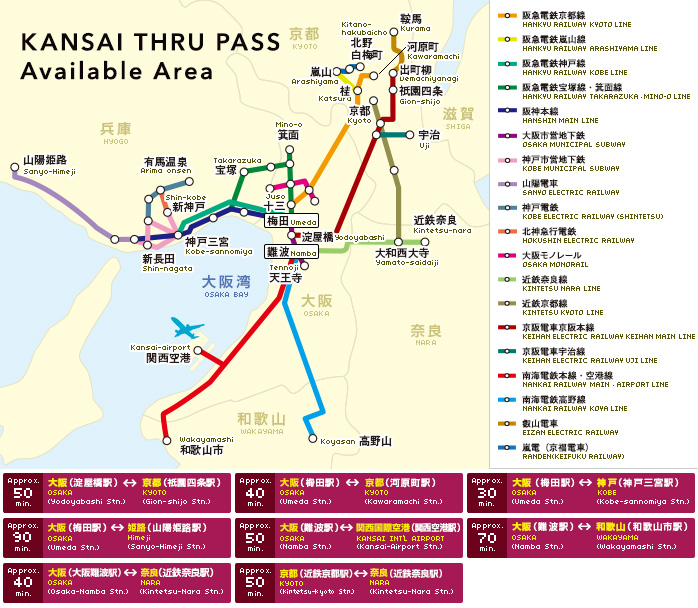 Kansai thru pass