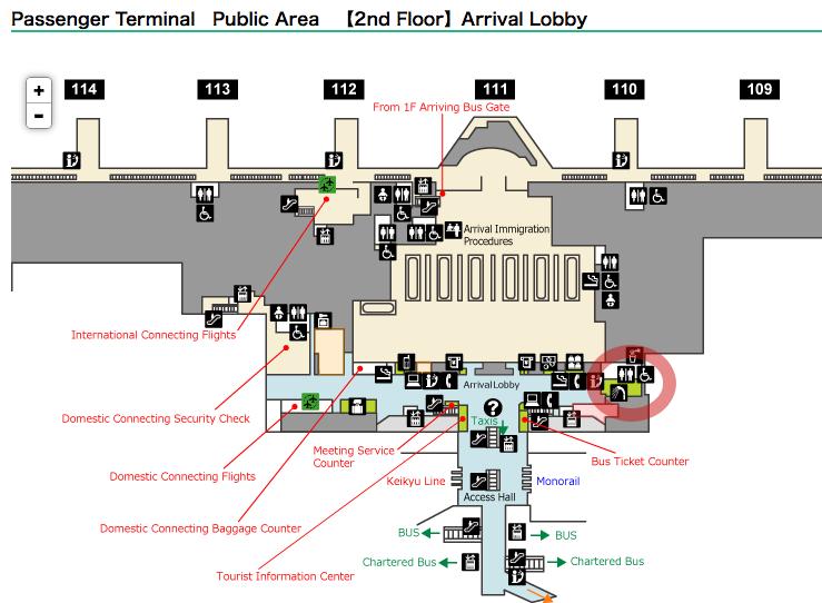 สนามบินฮาเนดะ รีวิว