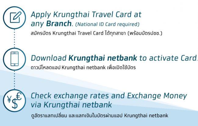 Krungthai travel card