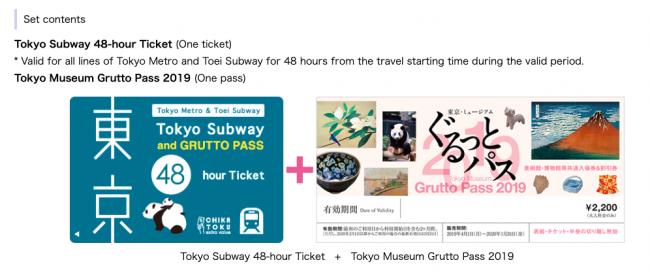Tokyo Subway & Grutto Pass