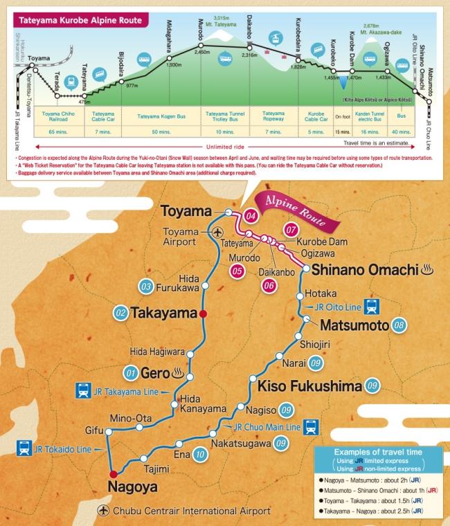 Alpine Takayama Matsumoto Area Tourist Pass