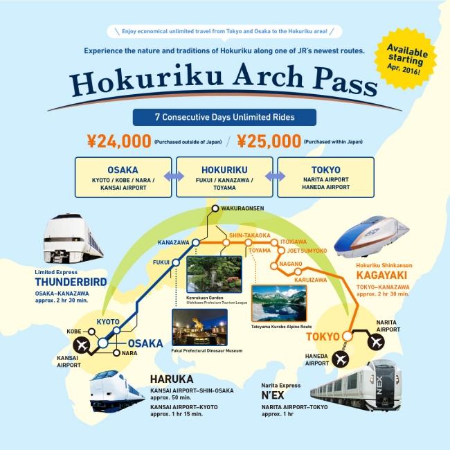 Hokuriku Arch Pass