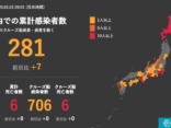 เที่ยวญี่ปุ่นตอนนี้น่ากลัวไหม Update สถานการณ์  ไวรัสโคโรน่าสายพันธุ์ใหม่